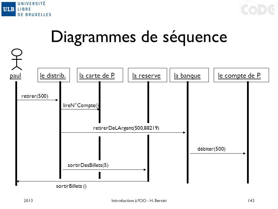 Diagrammes de séquence le compte de P.le distrib. la banquepaul retirer(500) débiter(500) la carte de P. lireN°Compte() la reserve retirerDeLArgent(50