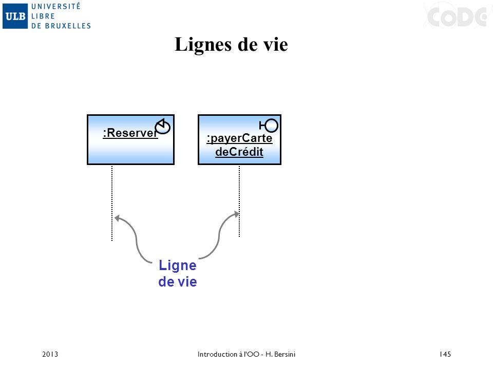 2013145 Lignes de vie Ligne de vie : payerCarte deCrédit : Reserver Introduction à l'OO - H. Bersini