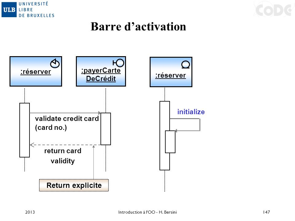 2013147 validate credit card (card no.) return card validity Barre dactivation Return explicite : payerCarte DeCrédit : réserver initialize : réserver
