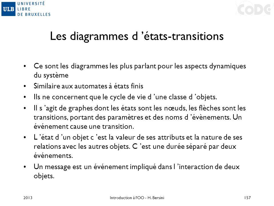 2013157 Les diagrammes d états-transitions Ce sont les diagrammes les plus parlant pour les aspects dynamiques du système Similaire aux automates à ét