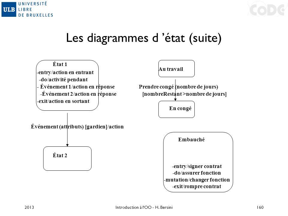 2013160 Les diagrammes d état (suite) État 1 -entry/action en entrant -do/activité pendant - Événement 1/action en réponse -Événement 2/action en répo