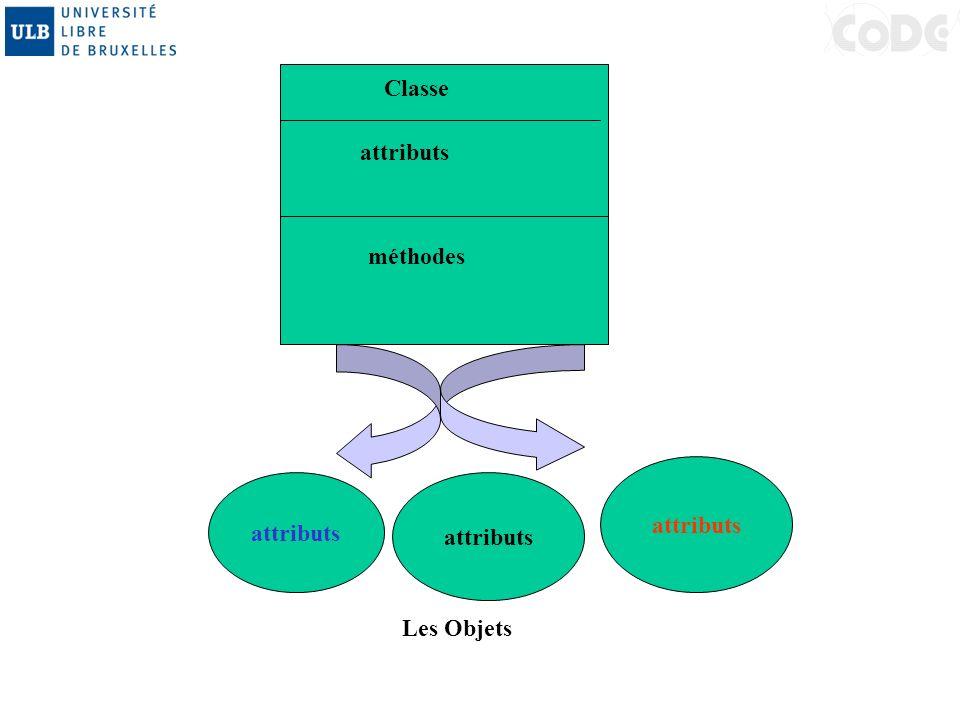 Classe attributs méthodes attributs Les Objets