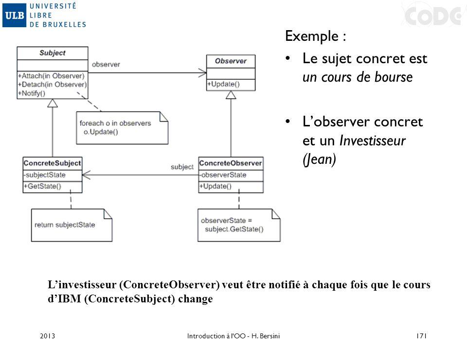 Exemple : Le sujet concret est un cours de bourse Lobserver concret et un Investisseur (Jean) 2013Introduction à l'OO - H. Bersini171 Linvestisseur (C