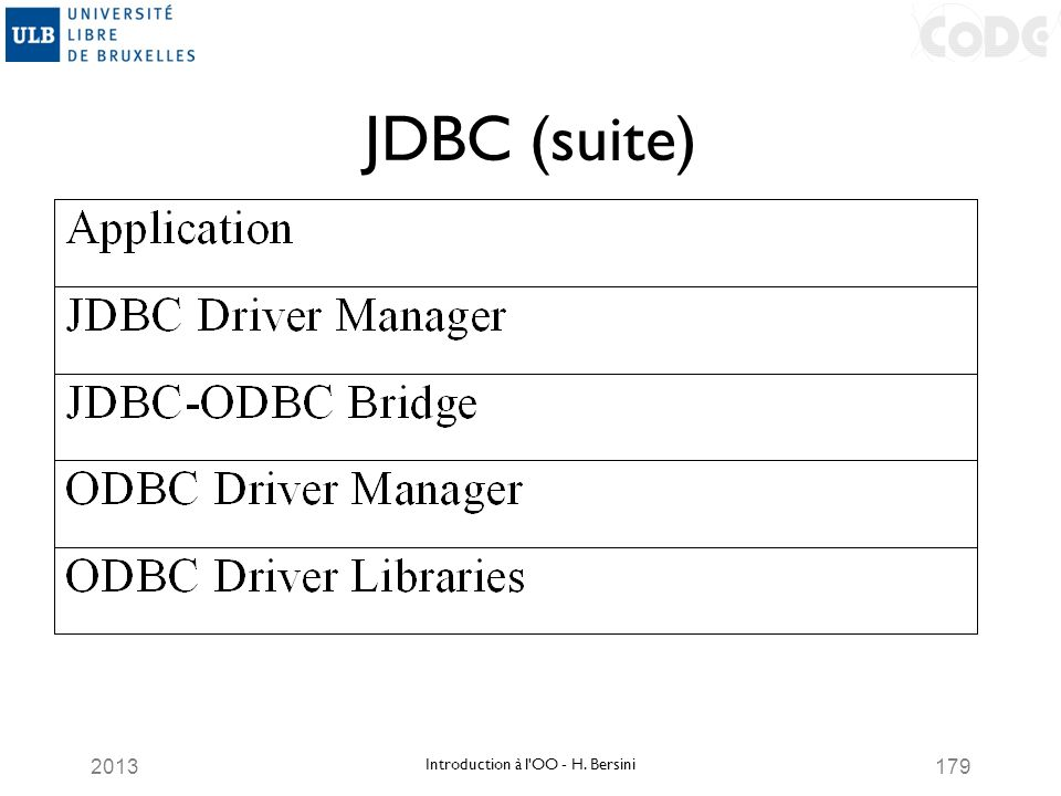 2013179 JDBC (suite) Introduction à l'OO - H. Bersini