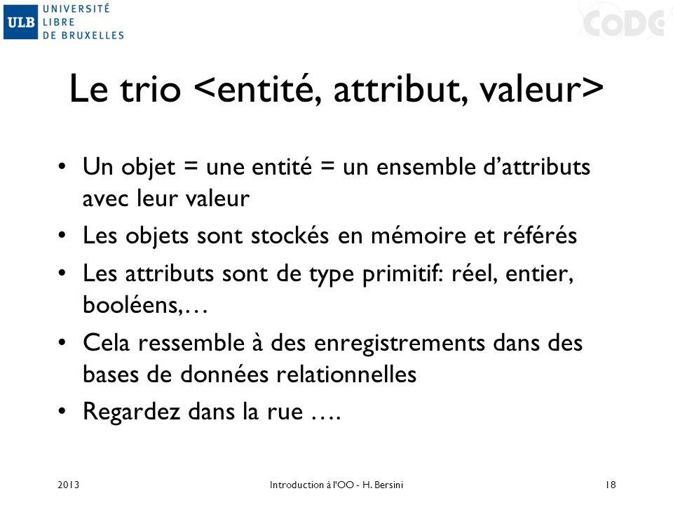 Le trio Un objet = une entité = un ensemble dattributs avec leur valeur Les objets sont stockés en mémoire et référés Les attributs sont de type primi