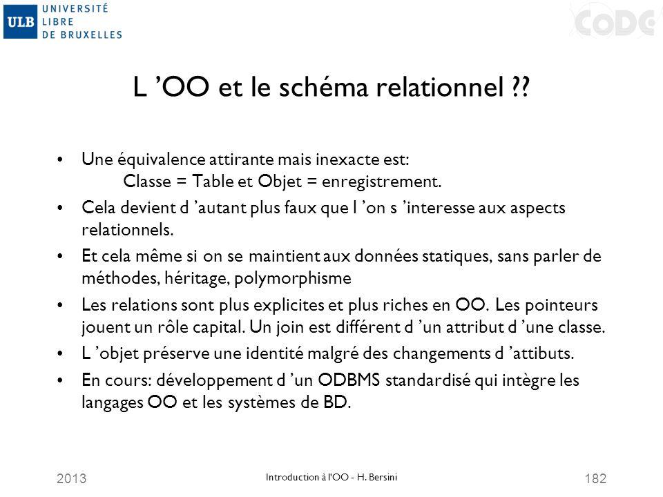 2013182 L OO et le schéma relationnel ?? Une équivalence attirante mais inexacte est: Classe = Table et Objet = enregistrement. Cela devient d autant