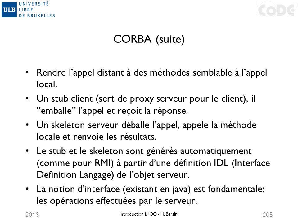 2013205 CORBA (suite) Rendre lappel distant à des méthodes semblable à lappel local. Un stub client (sert de proxy serveur pour le client), il emballe