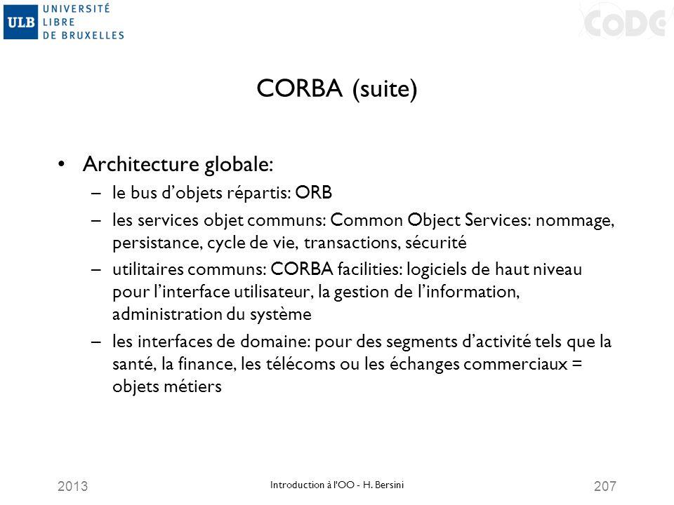 2013207 CORBA (suite) Architecture globale: –le bus dobjets répartis: ORB –les services objet communs: Common Object Services: nommage, persistance, c