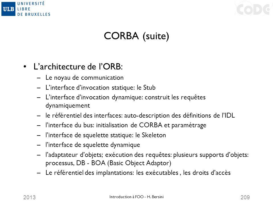2013209 CORBA (suite) Larchitecture de lORB: –Le noyau de communication –Linterface dinvocation statique: le Stub –Linterface dinvocation dynamique: c