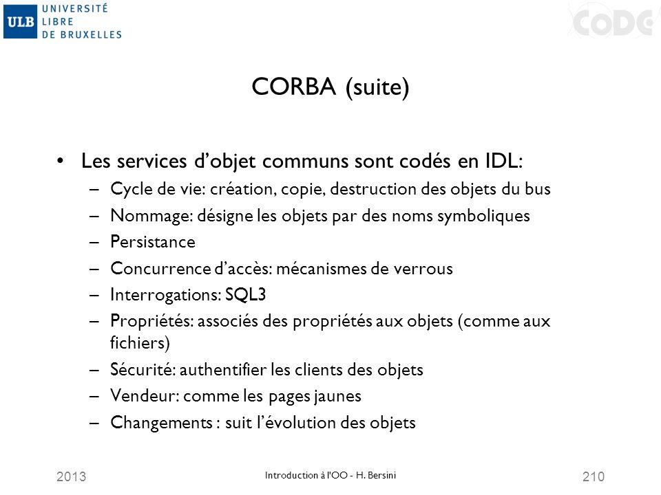2013210 CORBA (suite) Les services dobjet communs sont codés en IDL: –Cycle de vie: création, copie, destruction des objets du bus –Nommage: désigne l