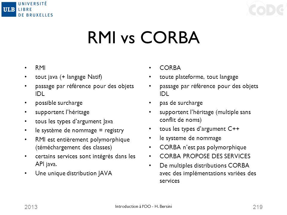 2013219 RMI vs CORBA RMI tout java (+ langage Natif) passage par référence pour des objets IDL possible surcharge supportent lhéritage tous les types