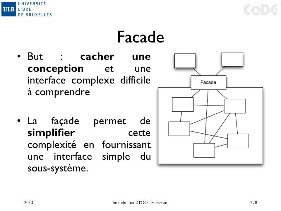 Facade But : cacher une conception et une interface complexe difficile à comprendre La façade permet de simplifier cette complexité en fournissant une
