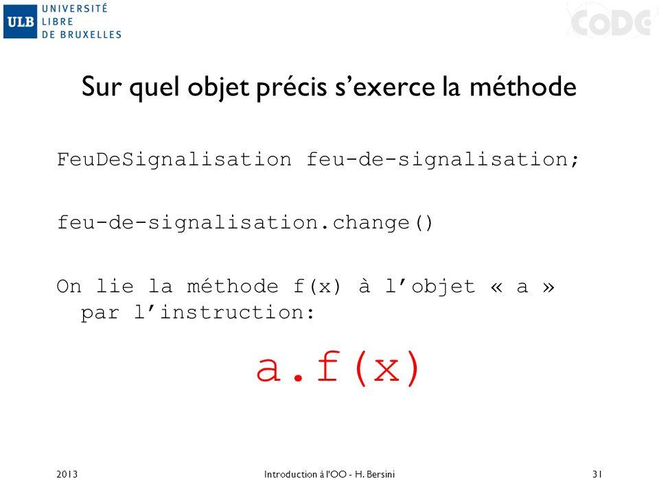 Sur quel objet précis sexerce la méthode FeuDeSignalisation feu-de-signalisation; feu-de-signalisation.change() On lie la méthode f(x) à lobjet « a »