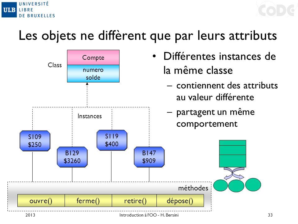 méthodes ouvre() Les objets ne diffèrent que par leurs attributs Différentes instances de la même classe –contiennent des attributs au valeur différen