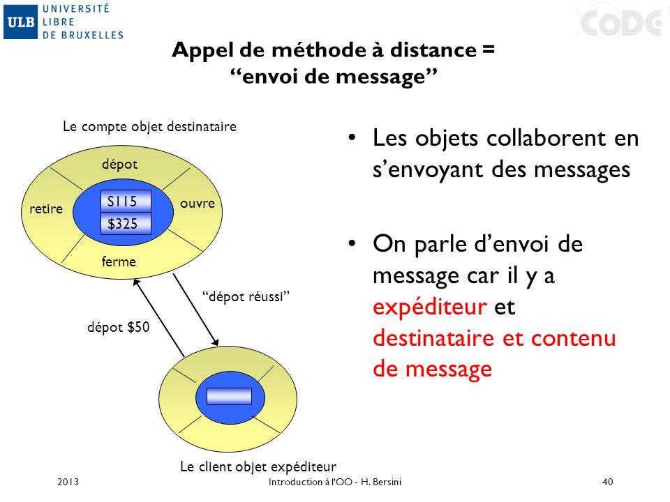 Appel de méthode à distance = envoi de message Les objets collaborent en senvoyant des messages On parle denvoi de message car il y a expéditeur et de