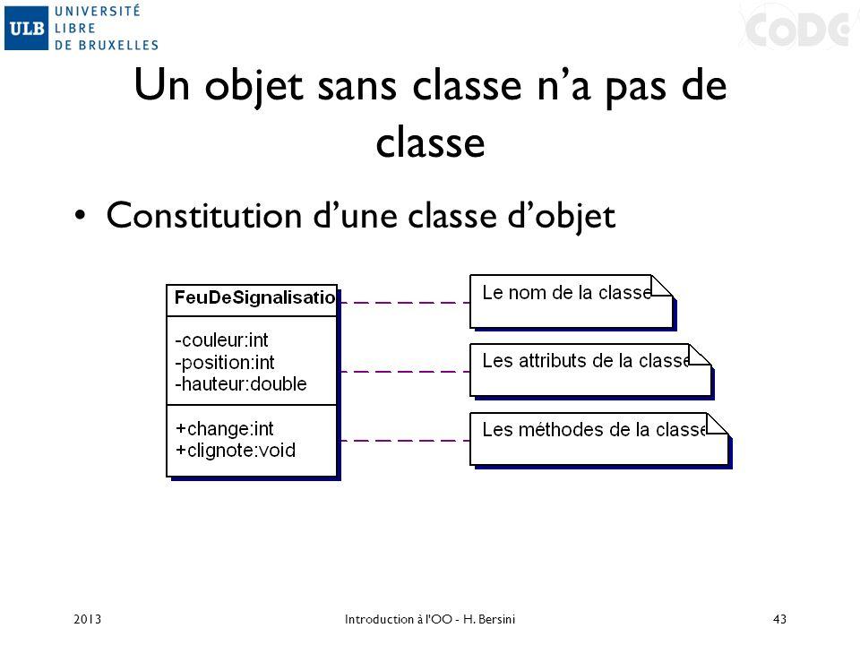 Un objet sans classe na pas de classe Constitution dune classe dobjet 2013Introduction à l'OO - H. Bersini43