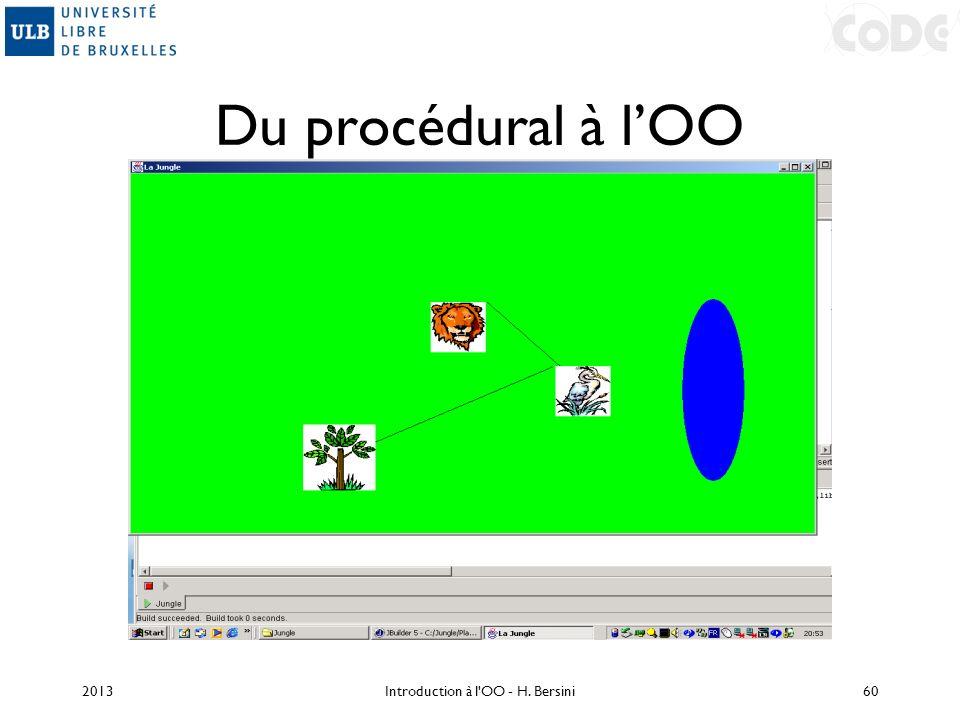 Du procédural à lOO 2013Introduction à l'OO - H. Bersini60