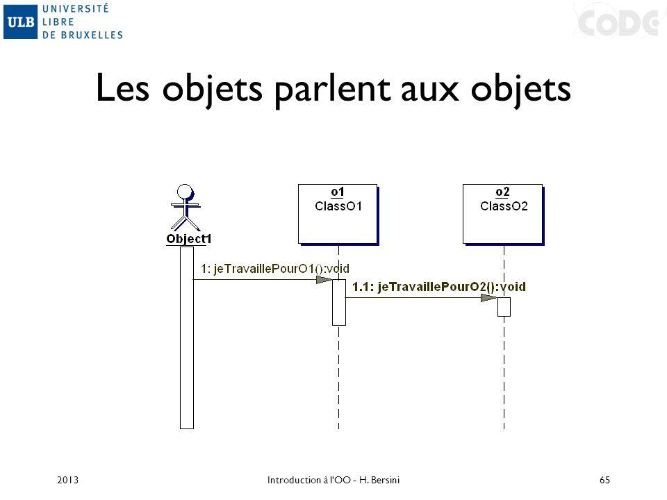 Les objets parlent aux objets 2013Introduction à l'OO - H. Bersini65