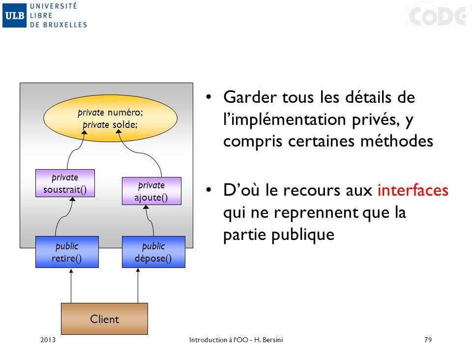 Garder tous les détails de limplémentation privés, y compris certaines méthodes Doù le recours aux interfaces qui ne reprennent que la partie publique