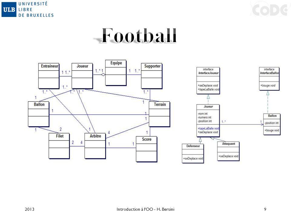 Introduction aux Design Patterns 2013Introduction à l OO - H. Bersini220