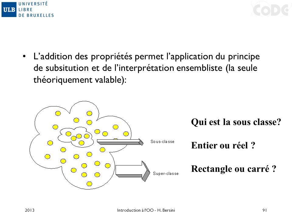 Laddition des propriétés permet lapplication du principe de subsitution et de linterprétation ensembliste (la seule théoriquement valable): 2013Introd