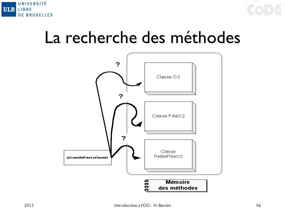 La recherche des méthodes 2013Introduction à l'OO - H. Bersini96