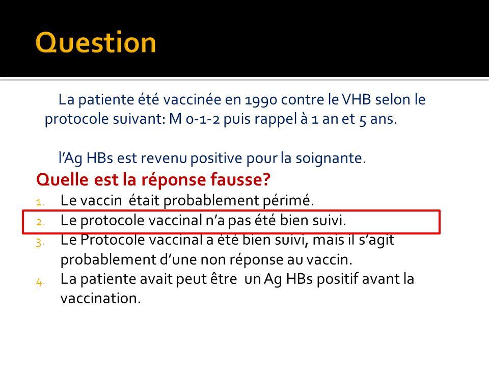 La patiente été vaccinée en 1990 contre le VHB selon le protocole suivant: M 0-1-2 puis rappel à 1 an et 5 ans. lAg HBs est revenu positive pour la so