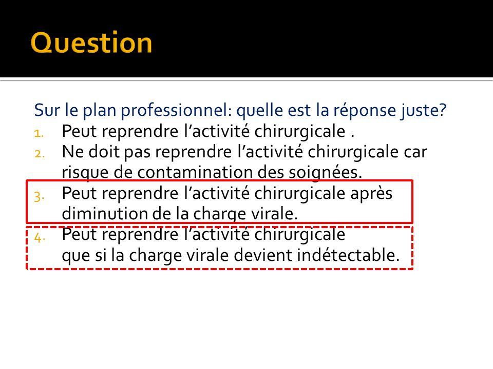 Sur le plan professionnel: quelle est la réponse juste? 1. Peut reprendre lactivité chirurgicale. 2. Ne doit pas reprendre lactivité chirurgicale car