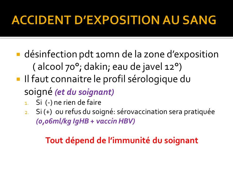 désinfection pdt 10mn de la zone dexposition ( alcool 70°; dakin; eau de javel 12°) Il faut connaitre le profil sérologique du soigné (et du soignant)
