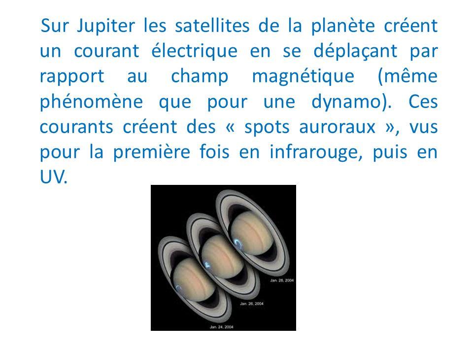 Sur Jupiter les satellites de la planète créent un courant électrique en se déplaçant par rapport au champ magnétique (même phénomène que pour une dyn