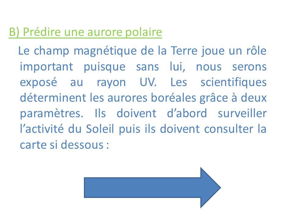 B) Prédire une aurore polaire Le champ magnétique de la Terre joue un rôle important puisque sans lui, nous serons exposé au rayon UV. Les scientifiqu