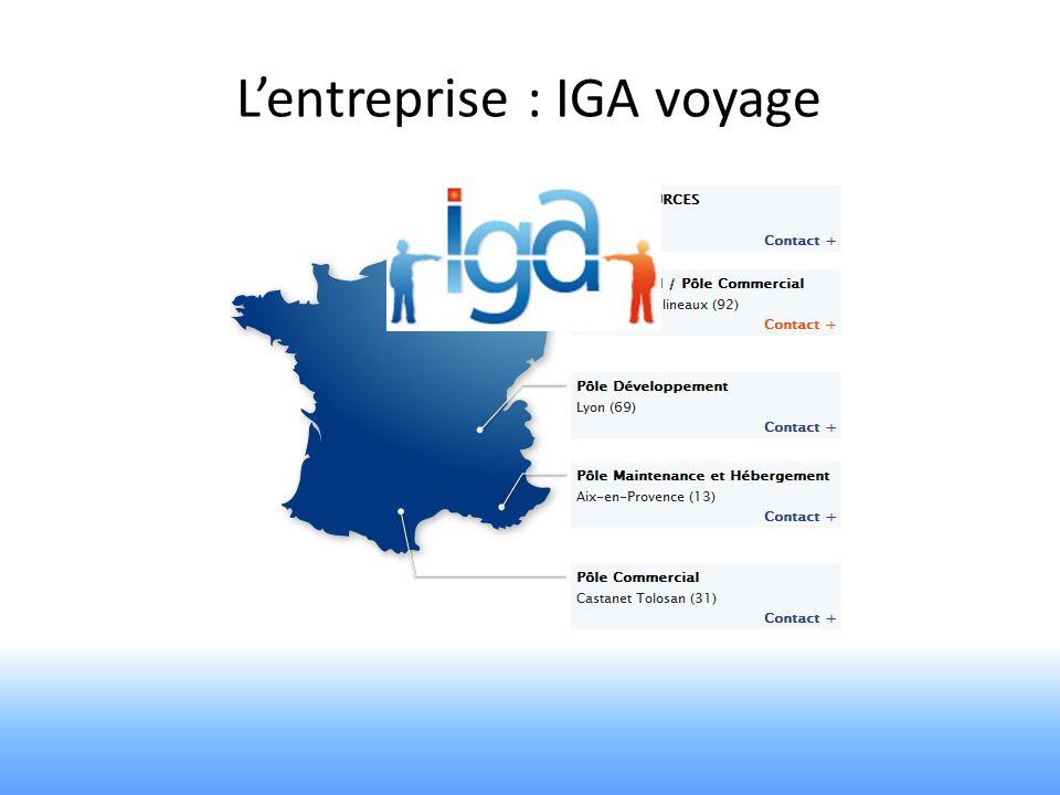 Lentreprise : IGA voyage