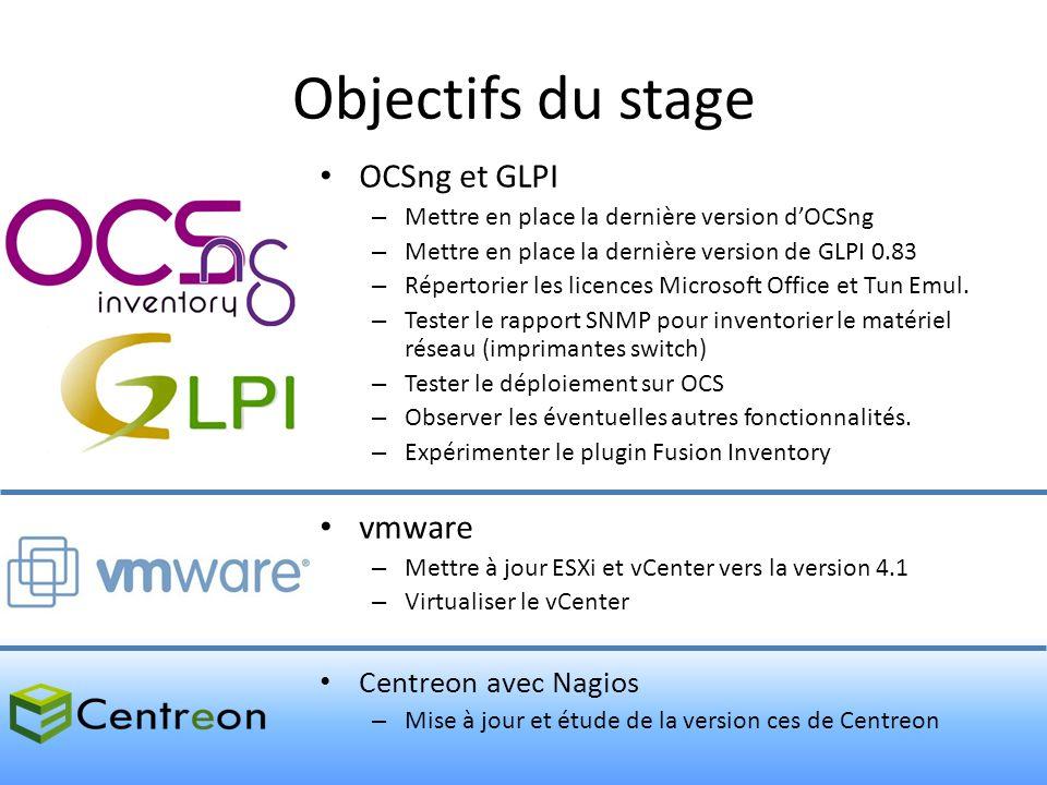 Objectifs du stage OCSng et GLPI – Mettre en place la dernière version dOCSng – Mettre en place la dernière version de GLPI 0.83 – Répertorier les licences Microsoft Office et Tun Emul.