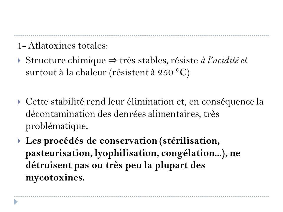 1- Aflatoxines totales: Structure chimique très stables, résiste à lacidité et surtout à la chaleur (résistent à 250 °C) Cette stabilité rend leur éli