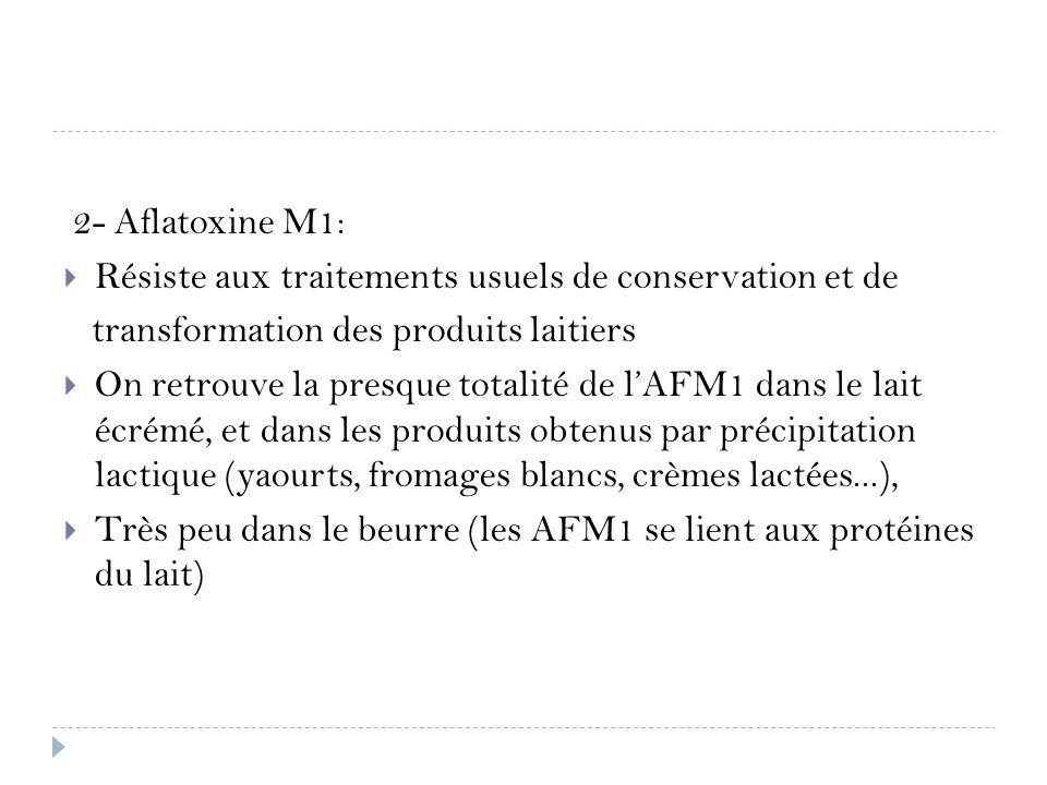2- Aflatoxine M1: Résiste aux traitements usuels de conservation et de transformation des produits laitiers On retrouve la presque totalité de lAFM1 d