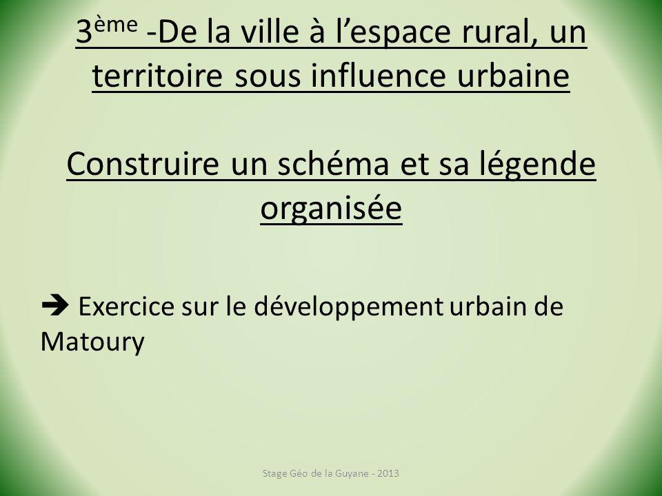 3 ème -De la ville à lespace rural, un territoire sous influence urbaine Construire un schéma et sa légende organisée Exercice sur le développement urbain de Matoury Stage Géo de la Guyane - 2013