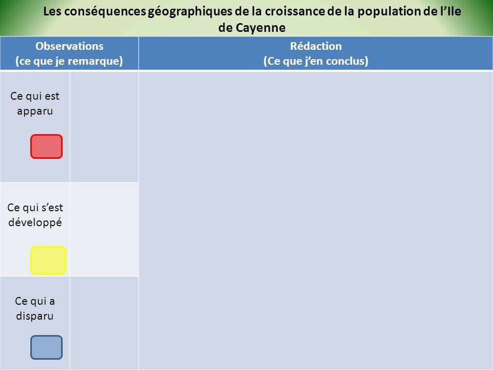 Observations (ce que je remarque) Rédaction (Ce que jen conclus) Ce qui est apparu Ce qui sest développé Ce qui a disparu Les conséquences géographiques de la croissance de la population de lIle de Cayenne