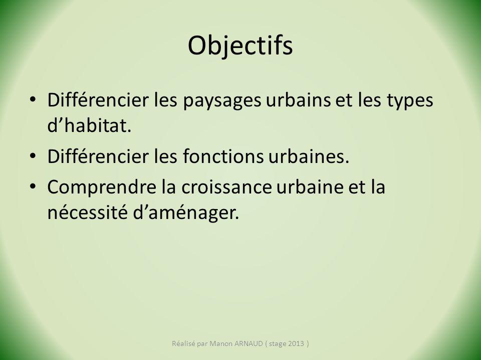 Objectifs Différencier les paysages urbains et les types dhabitat.