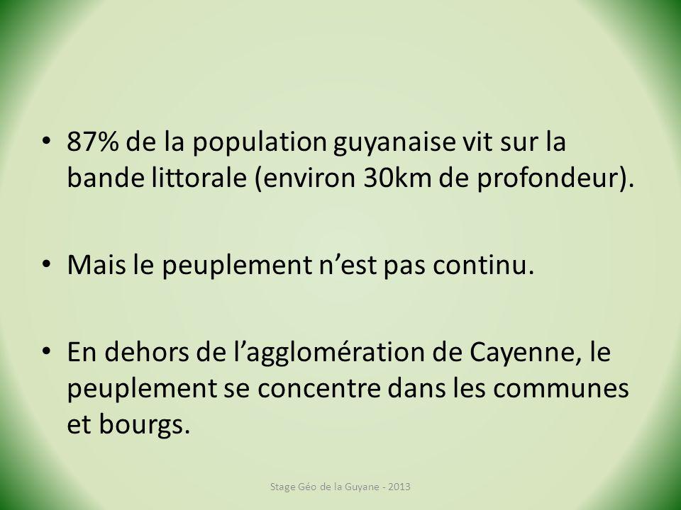 87% de la population guyanaise vit sur la bande littorale (environ 30km de profondeur).