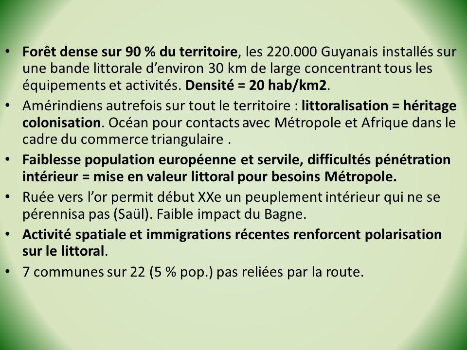 Evolution de la population des 22 communes de Guyane entre 1999 et 2010 CommunePop.