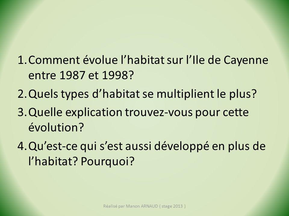 1.Comment évolue lhabitat sur lIle de Cayenne entre 1987 et 1998.