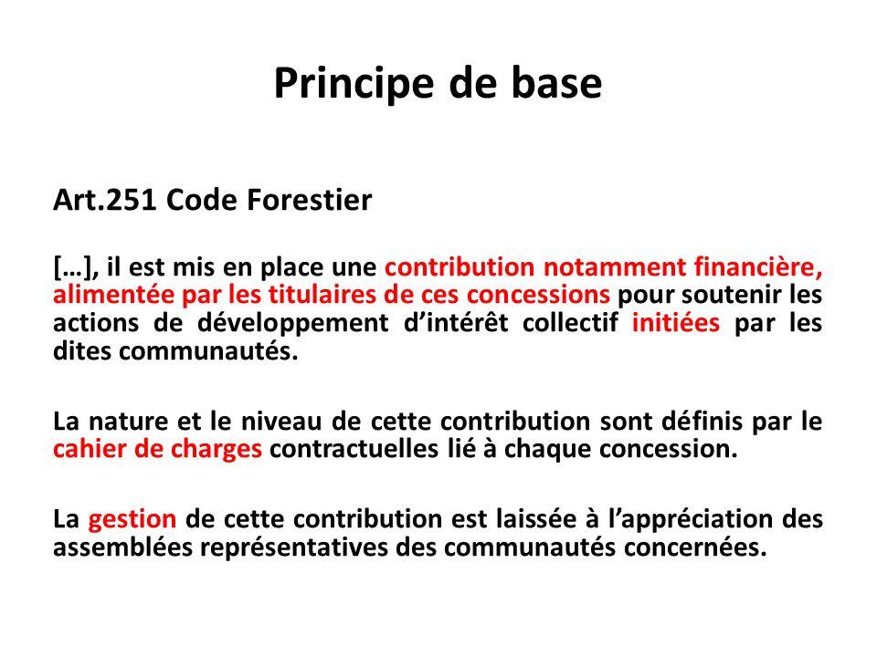 Art.251 Code Forestier […], il est mis en place une contribution notamment financière, alimentée par les titulaires de ces concessions pour soutenir l
