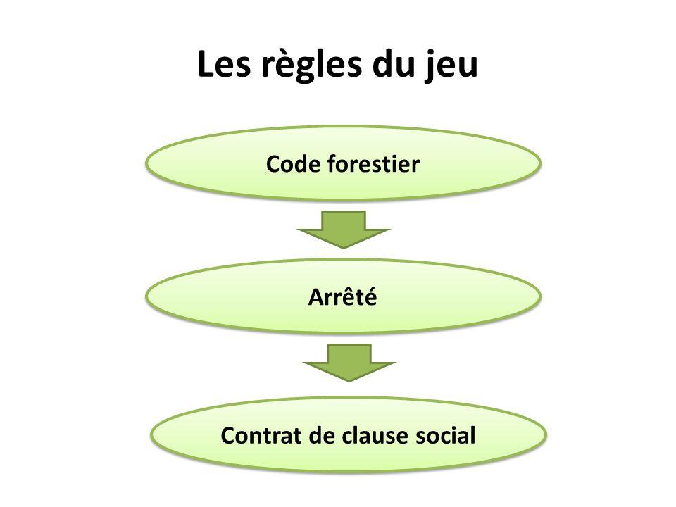 Les règles du jeu Code forestier Arrêté Contrat de clause social