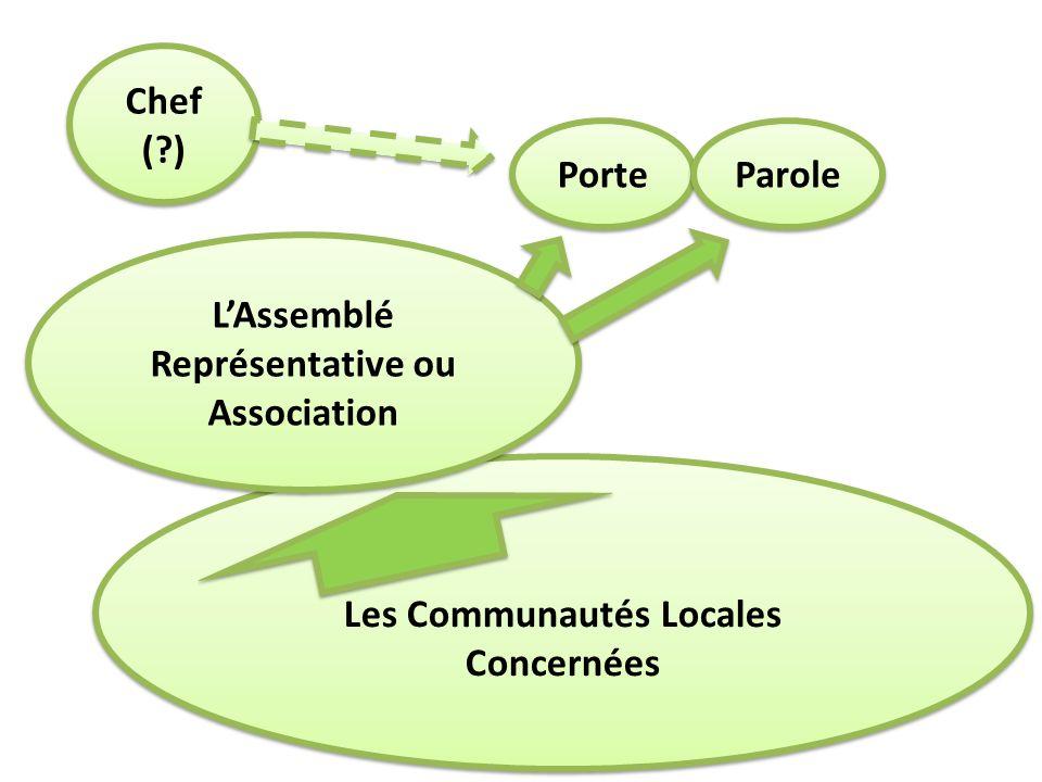 Les Communautés Locales Concernées LAssemblé Représentative ou Association Porte Parole Chef (?)