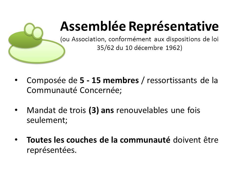 Assemblée Représentative ( ou Association, conformément aux dispositions de loi 35/62 du 10 décembre 1962) Composée de 5 - 15 membres / ressortissants