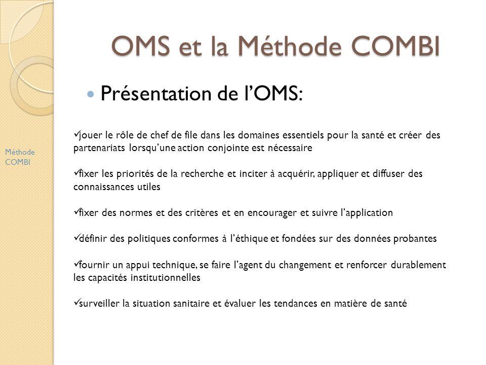 OMS et la Méthode COMBI Présentation de lOMS: Méthode COMBI jouer le rôle de chef de file dans les domaines essentiels pour la santé et créer des part
