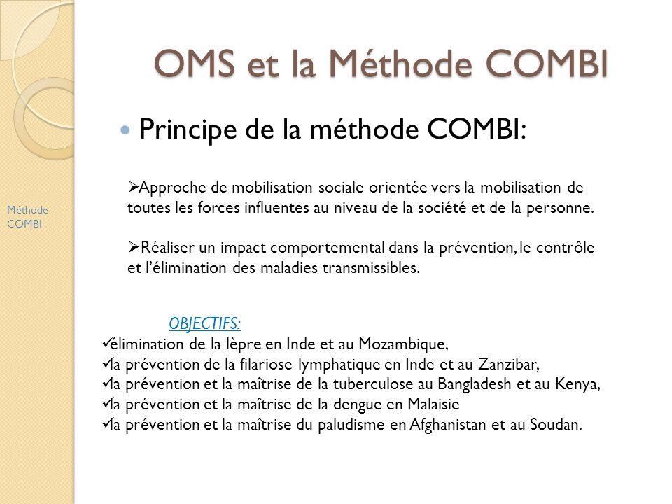 OMS et la Méthode COMBI Principe de la méthode COMBI: Méthode COMBI Approche de mobilisation sociale orientée vers la mobilisation de toutes les force