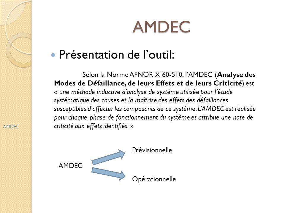 AMDEC Présentation de loutil: AMDEC Selon la Norme AFNOR X 60-510, lAMDEC (Analyse des Modes de Défaillance, de leurs Effets et de leurs Criticité) es
