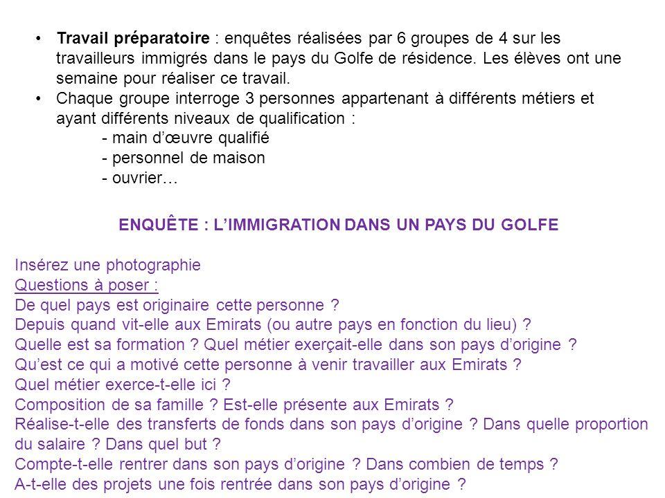 Travail préparatoire : enquêtes réalisées par 6 groupes de 4 sur les travailleurs immigrés dans le pays du Golfe de résidence.