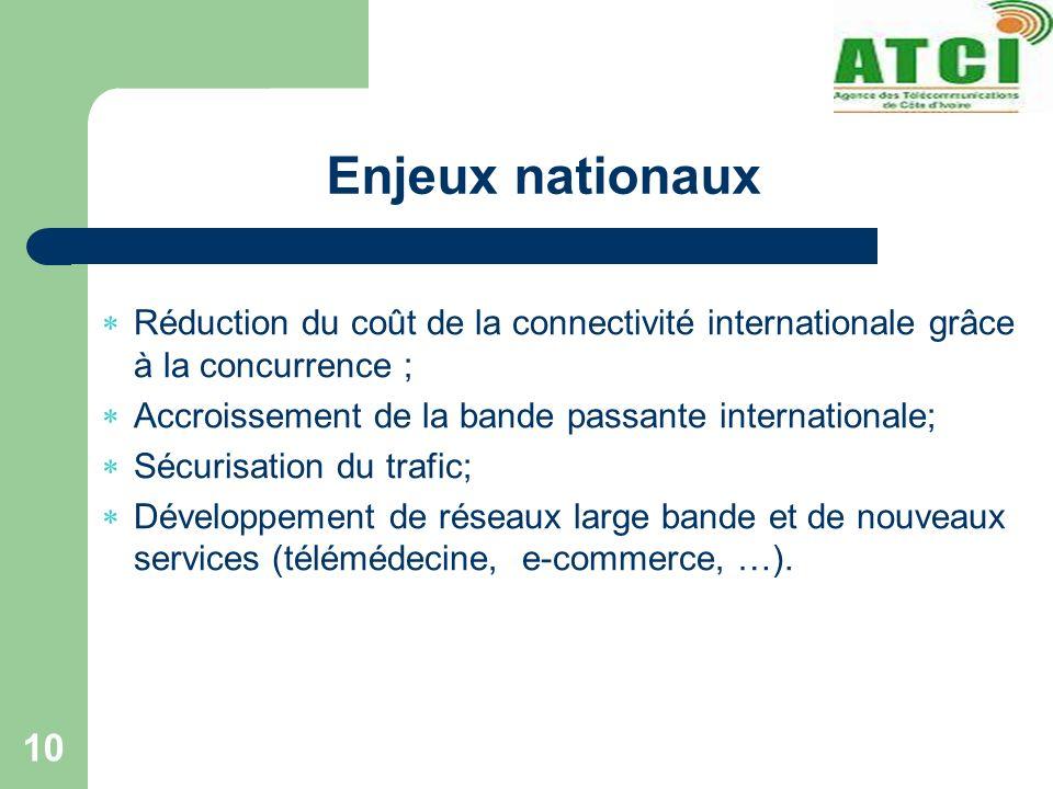 Enjeux nationaux 10 Réduction du coût de la connectivité internationale grâce à la concurrence ; Accroissement de la bande passante internationale; Sécurisation du trafic; Développement de réseaux large bande et de nouveaux services (télémédecine, e-commerce, …).